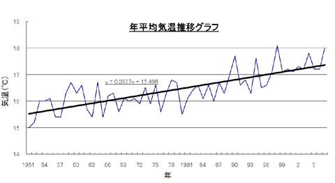 20110407.jpg
